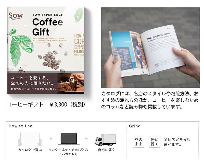 howtouse_coffee