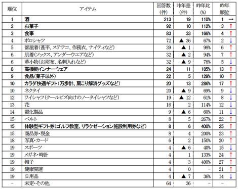 marui_questionnaire.jpg